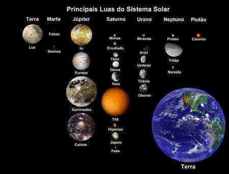 planets and eight moons - photo #3